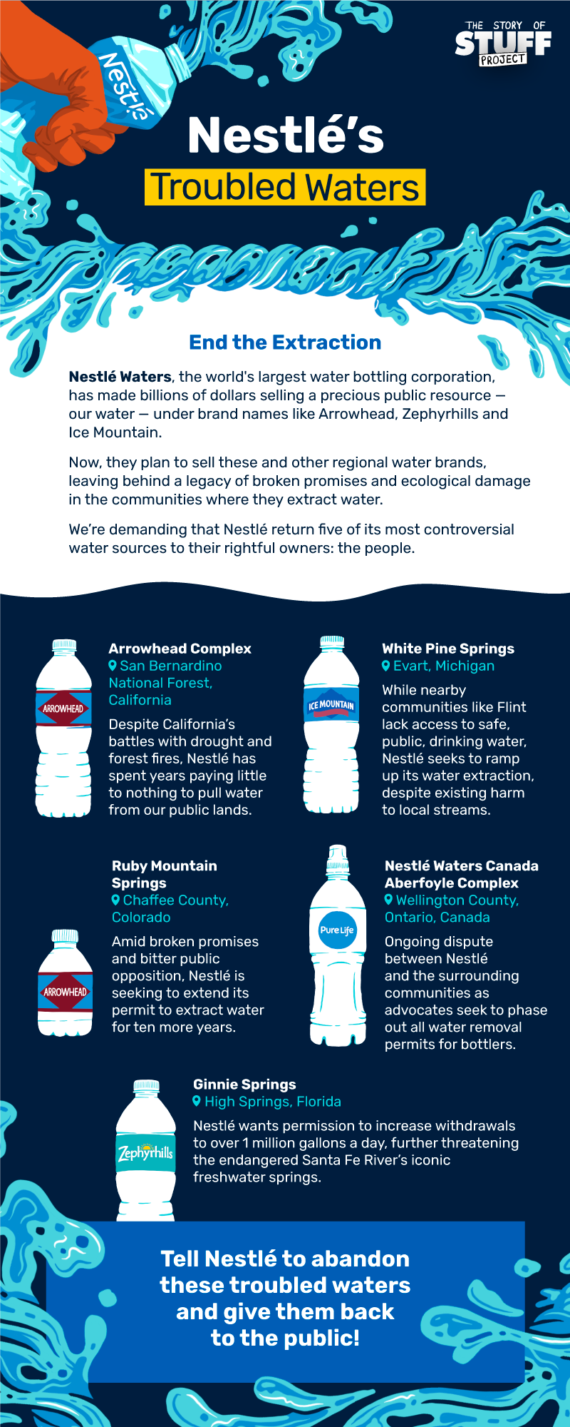 's Troubled Waters - infographic